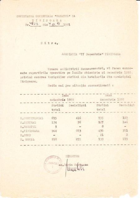 Cercetare făcută de mine în 1991 despre turiştii străini din decembrie 1989 din Timişoara.